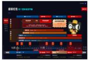 什么是淘宝双11超级红包?2020双11超级红包节奏介绍