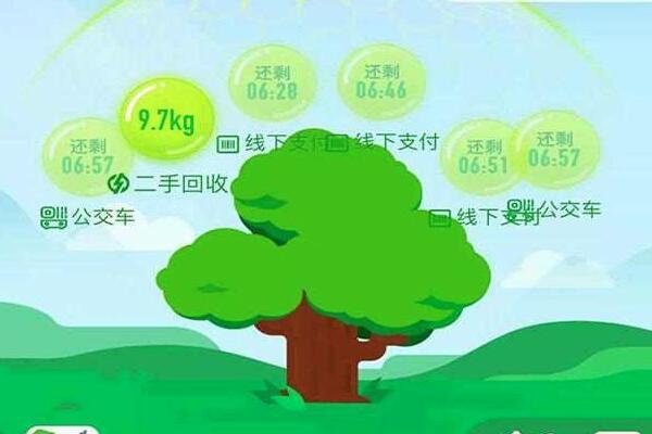蚂蚁森林刷能量有办法嘛?可以快速获得能量嘛?