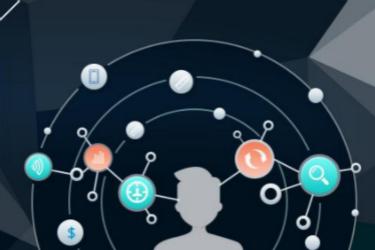 淘宝个性化推荐技术的逻辑基础是什么?