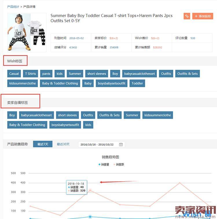 卖家网Wish数据--是wish选品和打造wish爆款的利器,超好用的Wish数据分析工具 ... ...91