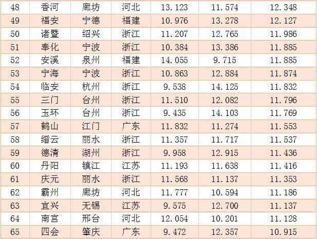 六张图读懂2015年中国县域电商报告