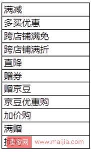 2018京东年货节打标规则