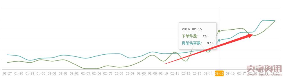 增长图.png