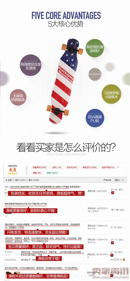 关于产品详情页设计的卖点提炼642.png