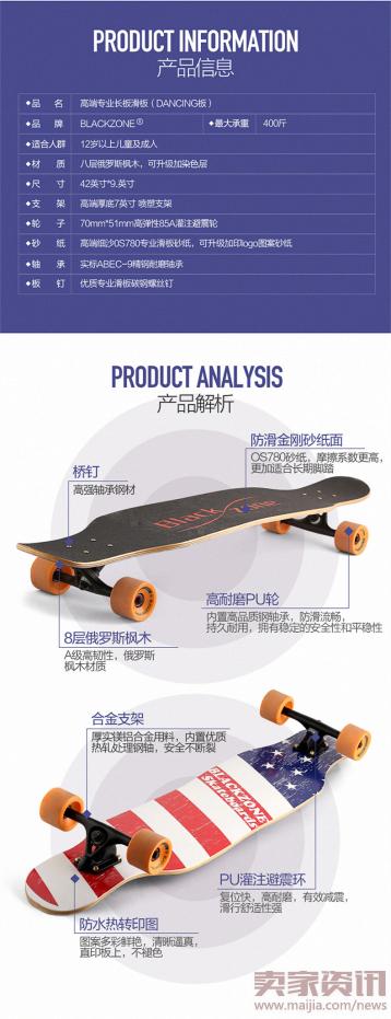 关于产品详情页设计的卖点提炼755.png