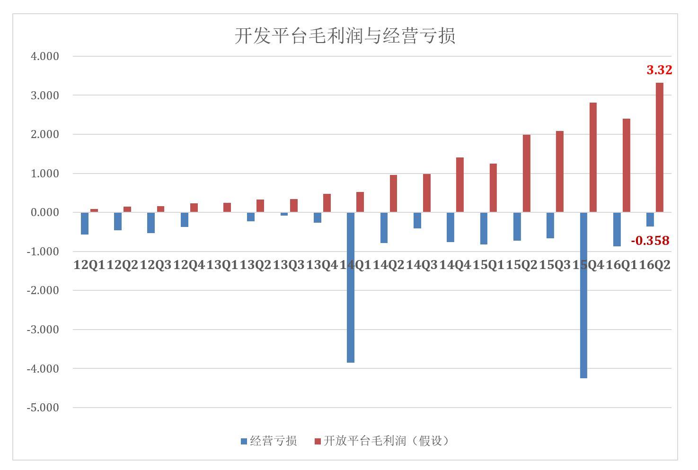 两年刷出14亿,京东背后最大刷单平台浮出水面