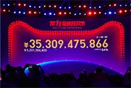 1时双11总交易额破353亿,超2013年全天