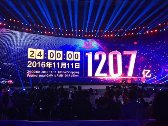 2016天猫双11全天交易额1207亿,马云称非常满意