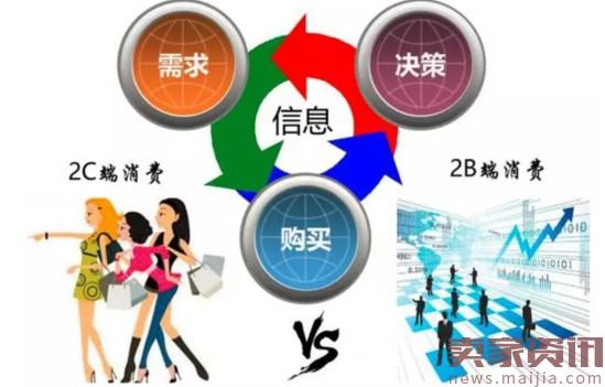 B2B产业互联网:腾讯与阿里的未来战场