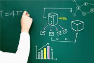 如何利用对比分析法去了解你店铺的现状?