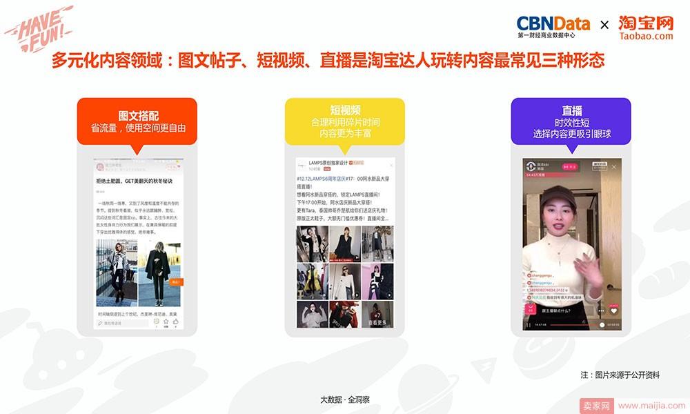 多元化内容领域:图文帖子、短视频、直播是淘宝达人玩转内容最常见的三种形态