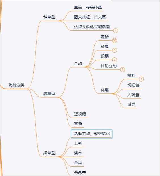 山治分享:超级推荐图文推广打爆内容实操,助力抓住50%流量入口