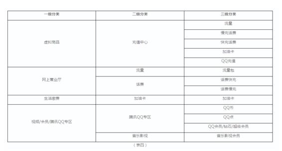 拼多多发布2019年春节放假期间发货规则
