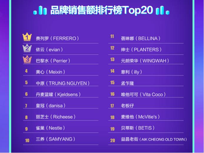 京東發布進口商品年度網購榜單