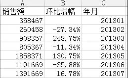 从0开始教你做数据分析-09