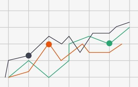 如何维持京东店铺的转化率