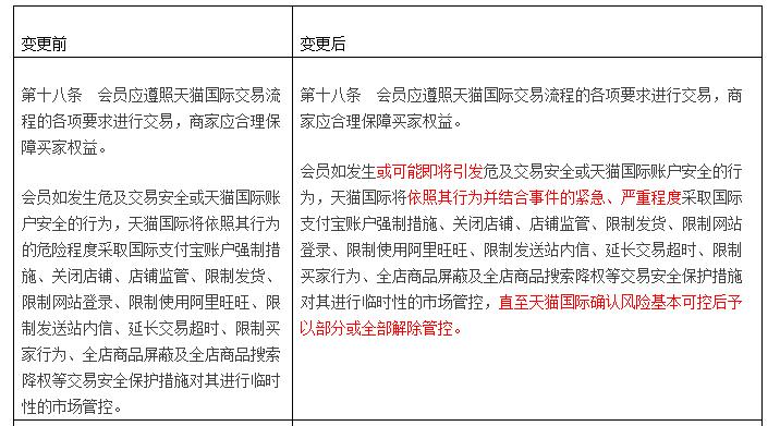 天猫国际变更《危及交易安全规则》,增加部分或全部解除管控