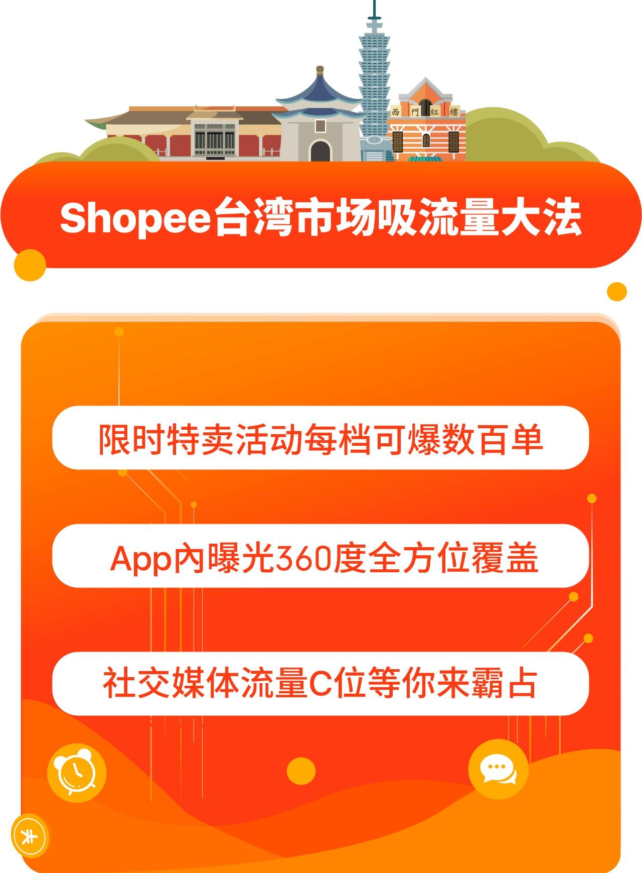 吸流量大法   Shopee跨境100+曝光资源