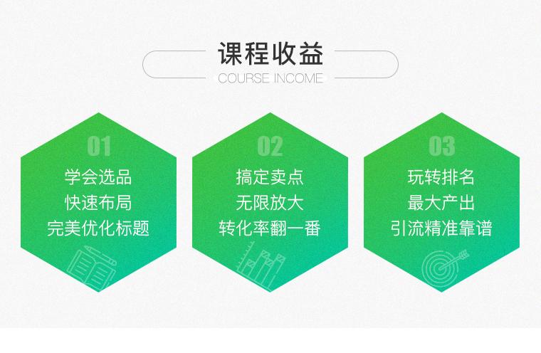 产品精细化运营3天特训760_04.jpg